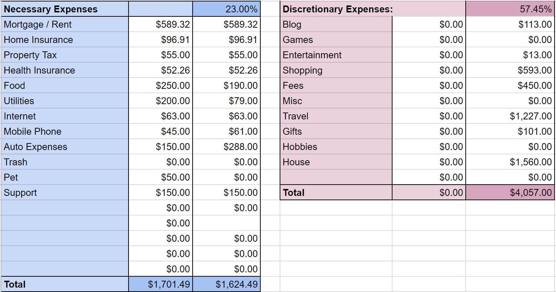 sept17 budget
