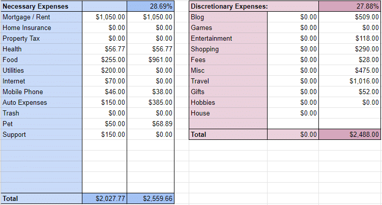 march 2019 budget