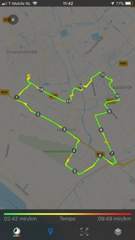 15 km in de beentjes — bij Fietsen voor m'n eten.