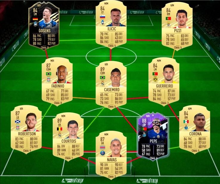 FIFA 21: Mbappé é o POTM da Ligue 1