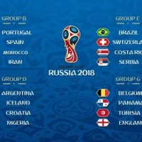 FIFA World Cup 2018 Teams List