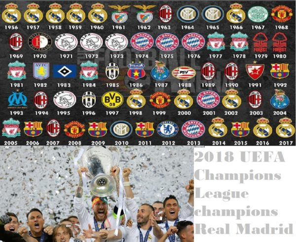 List of European Cup and UEFA Champions League Winners all ...