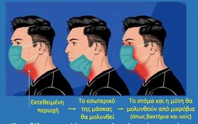 Μόσιαλος: Γιατί δεν πρέπει να κατεβάζουμε τη μάσκα στο πηγούνι μας