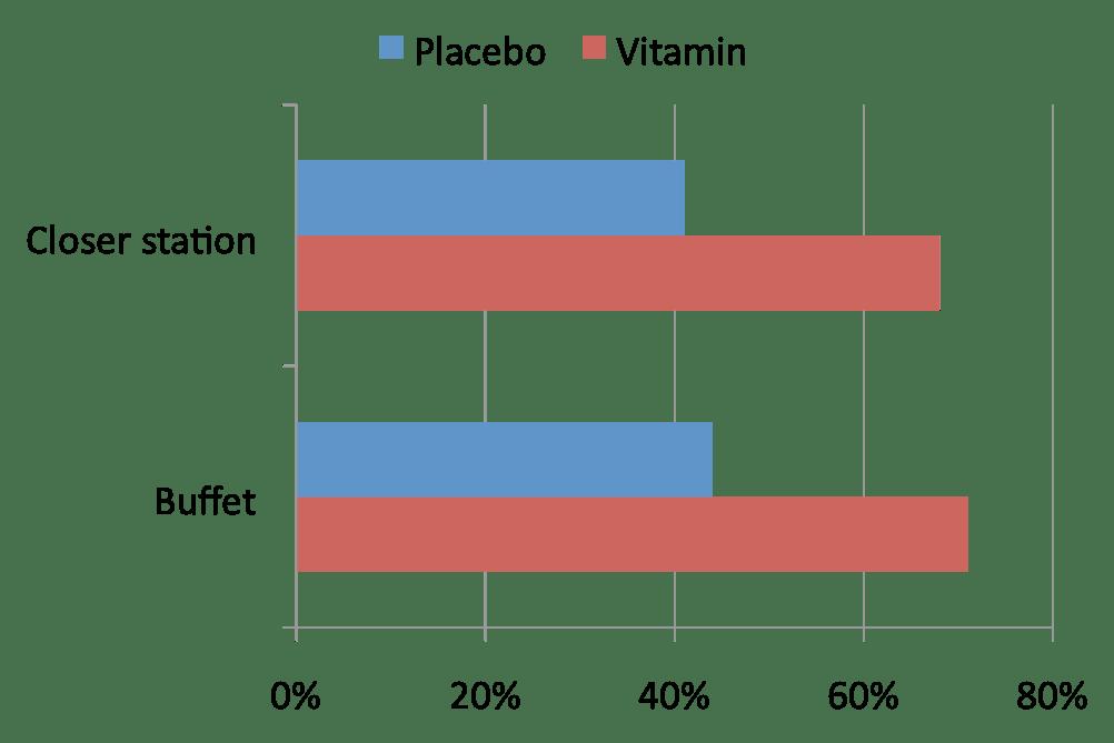 vitamin_chart