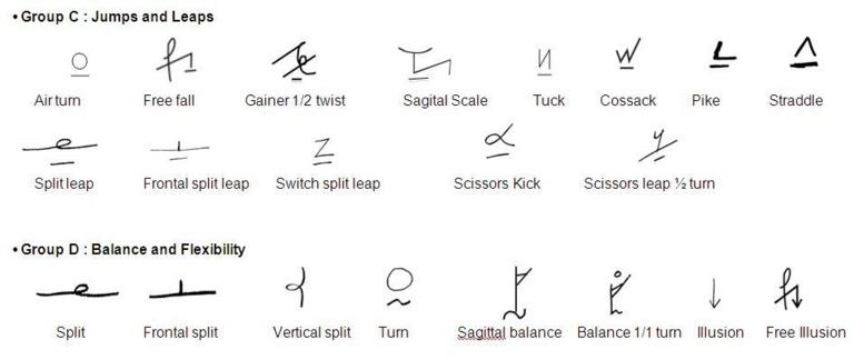Basic Shorthand Part 2 boa