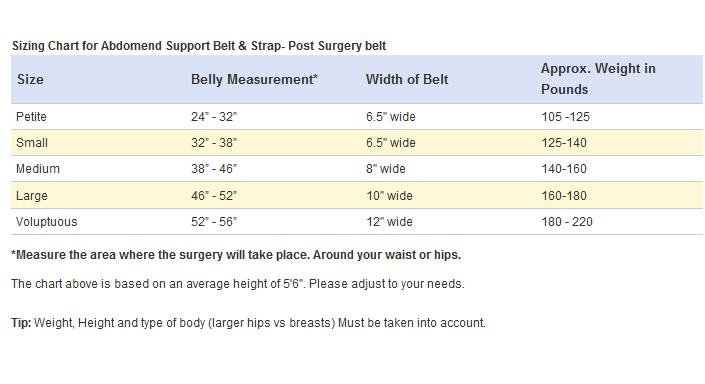 Size Chart for AbdoMend™ C Section Recovery Kit