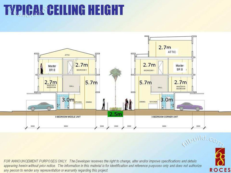 What Is The Standard Ceiling Height