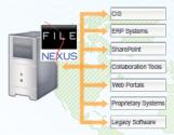 FileNexus Integrations
