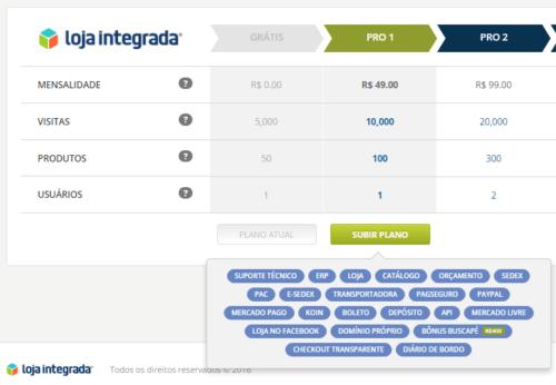 Perfil do Plano de R$ 49,90