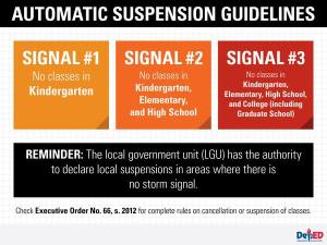 ched class suspension guidelines