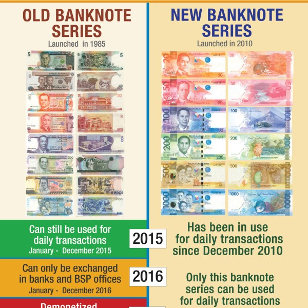 Bangko Sentral: Old Philippine Peso bills must be accepted until December 31