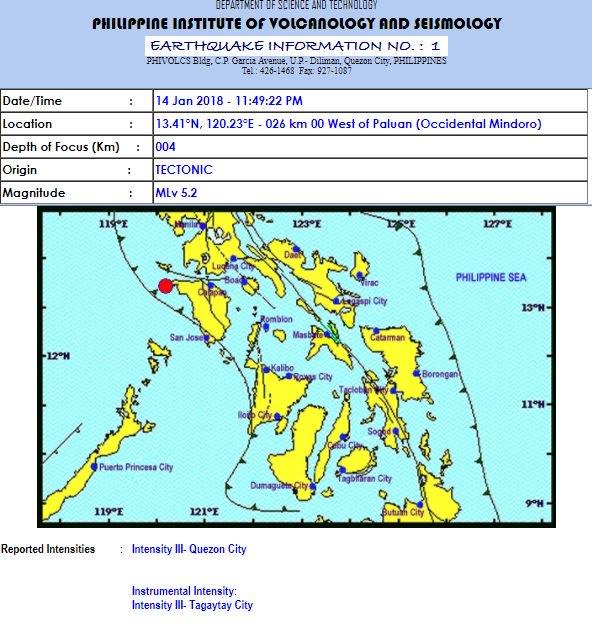 occidental mindoro earthquake 2018
