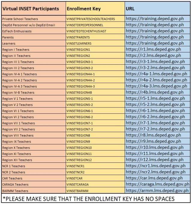 DEPED virtual INSET enrollment keys