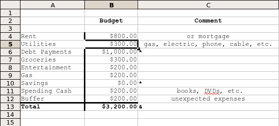 Creating a Budget-Excel
