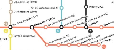 Movie Subway Map 2