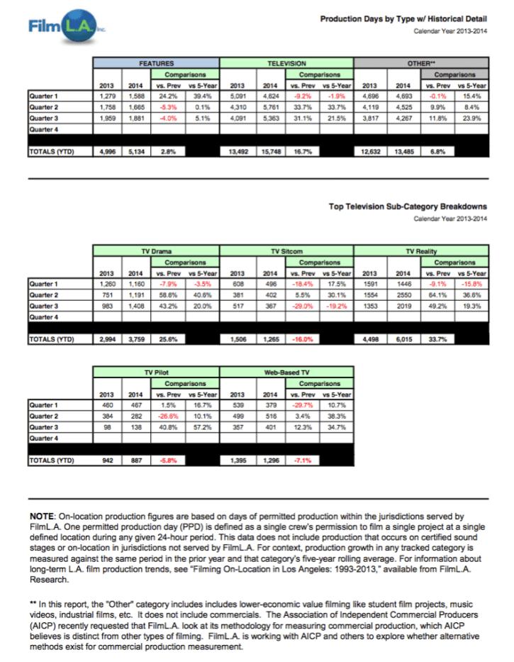 2014-data