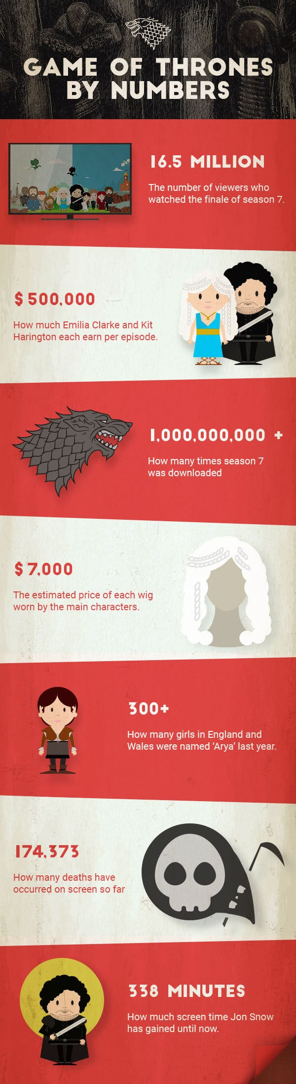 Game-of-Thrones-İnfografik-FilmLoverss