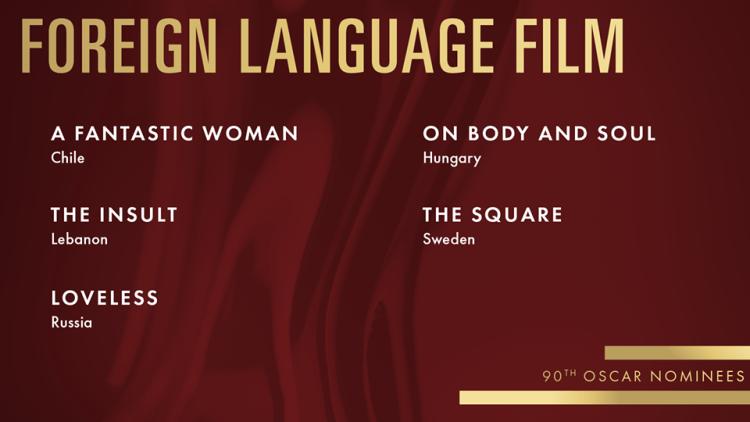yabanci-dilde-en-iyi-film-filmloverss