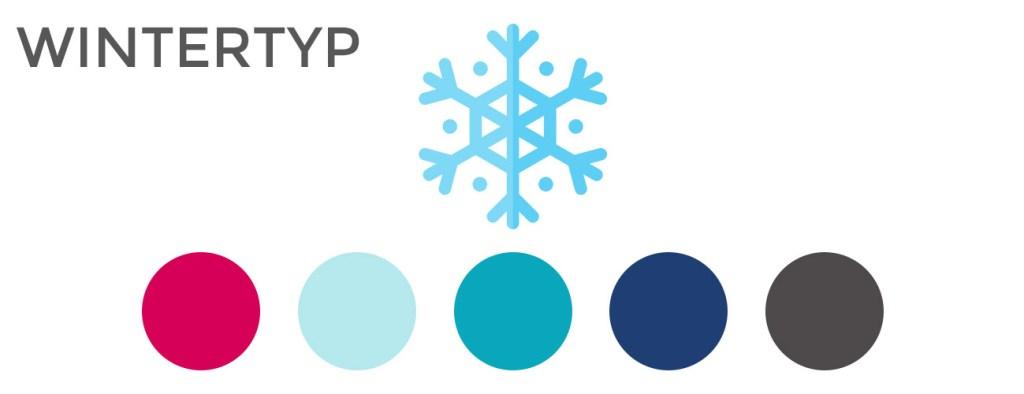 Welcher Farbtyp bin ich? Winter