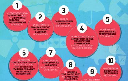 «TOP 10» δικαιώματα των ανηλίκων στον ψηφιακό κόσμο