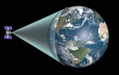 Όταν η Γη γίνει … Αφροδίτη!