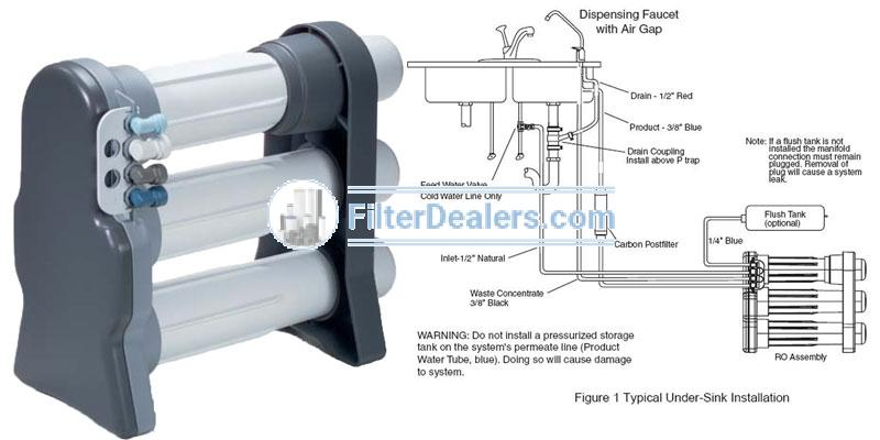 ge merlin replacement water filters and
