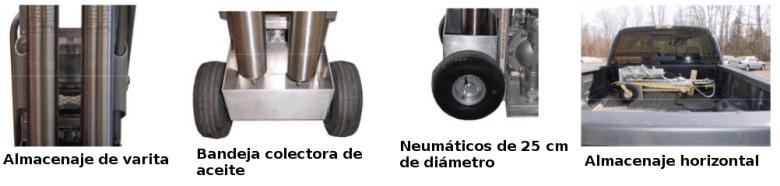 PFC: Unas características de este carro de filtración