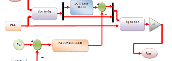 Power Quality Improvement using Passive Shunt Filter 1