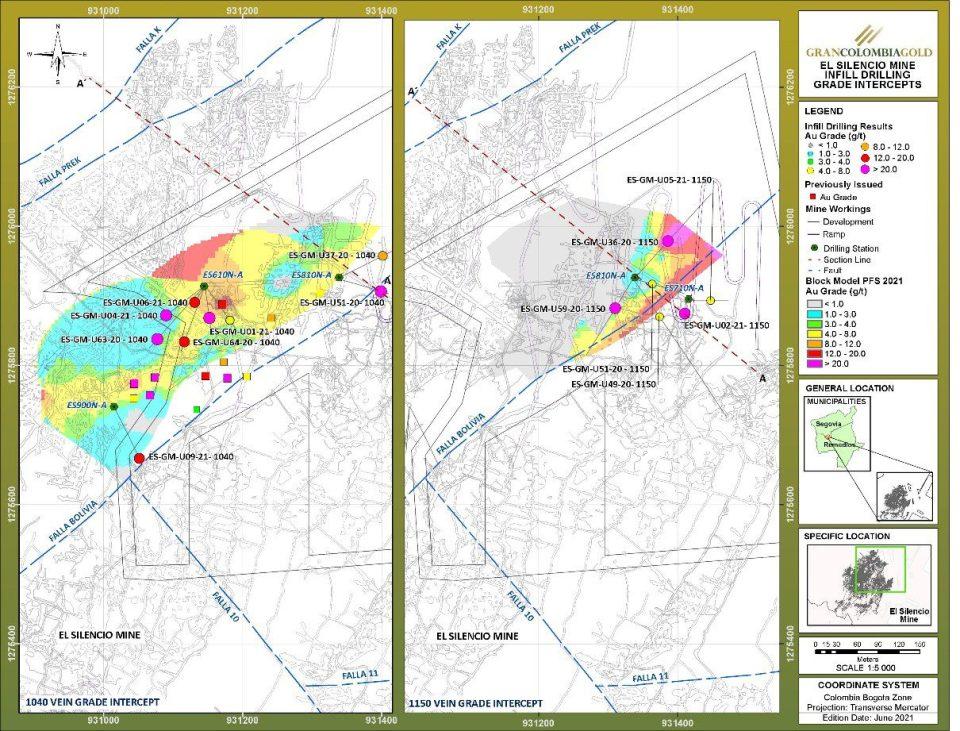 El Silencio mine – In-fill Drilling Grade Intercepts on 1150 and 1040 veins