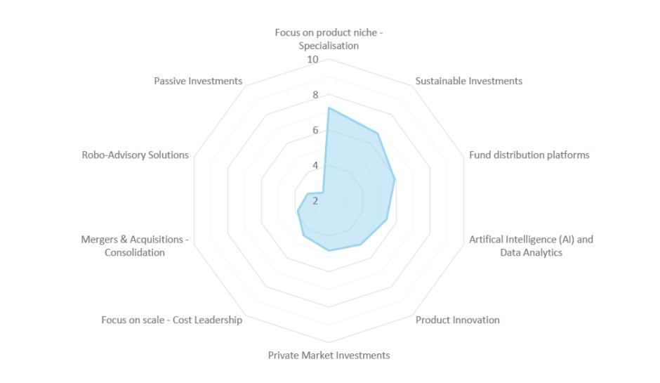 Opportunités pour la gestion d'actifs suisse