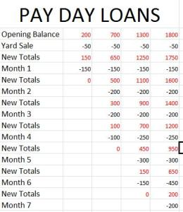 Example of repayment plan