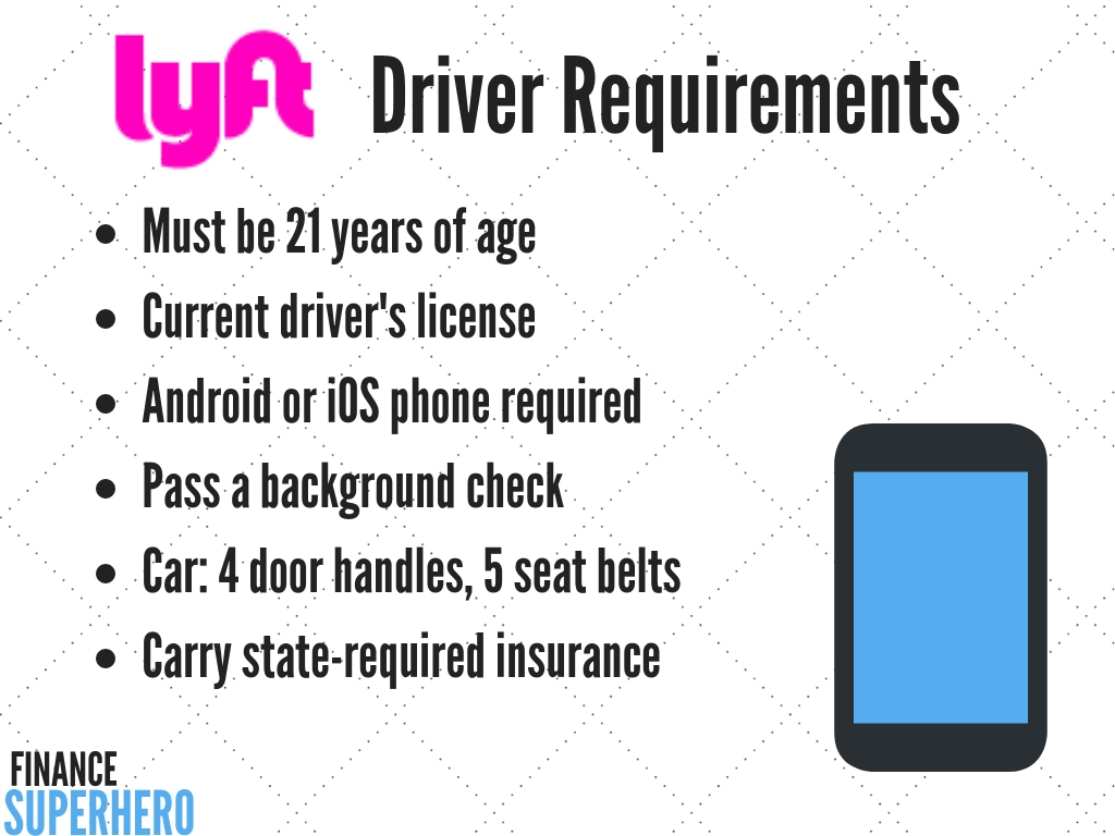 Lyft driver requirements best money making apps