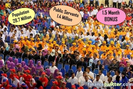 Budget 2013 - Public Servant Bonus
