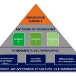 Un nouveau paradigme de l'émergence en Afrique
