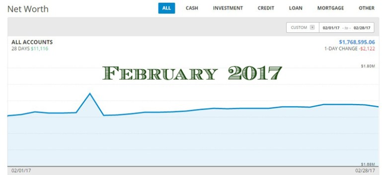 Financial Update Report – February 2017
