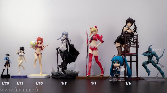 scale figure comparison