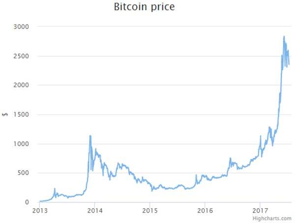 Definisi Bitcoin Adalah 03  Definisi Bitcoin Adalah Definisi Bitcoin Adalah 03 Finansialku