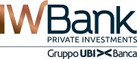 iwbank online