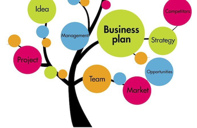 7 Important Steps In Startup Business Plan