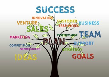 business model 4 actionable steps to craft a successful startup business plan