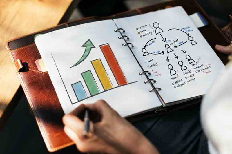 Small Business Marketing Strategies for Branding and Sales