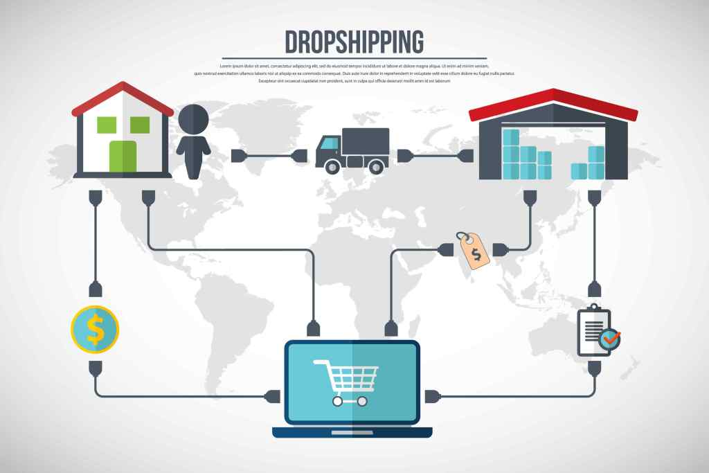 Drop Ship and Shopify Business Marketing Course Review_ Pros And Cons