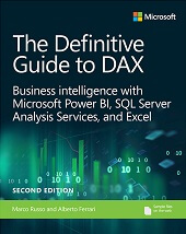 Best DAX Guides