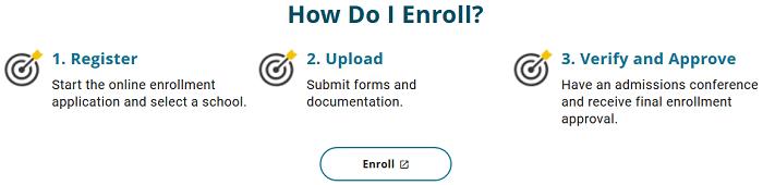 k12 Virtual Public Home School registration process