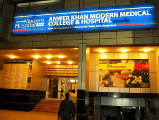 anwer khan medical hospital doctor list