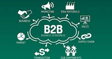 B2B content strategy Business Development Tips