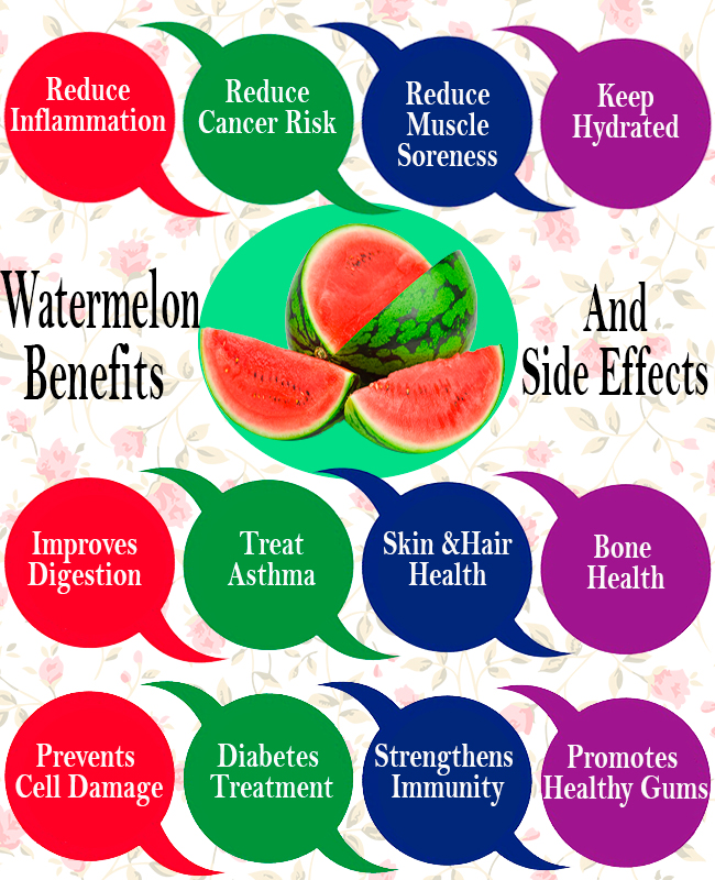 Best Benefits of Watermelon