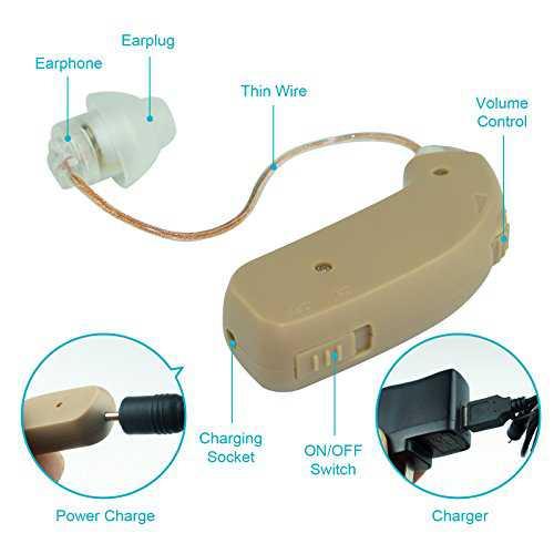 Dero Tech Affordable Digital Hearing Amplifier
