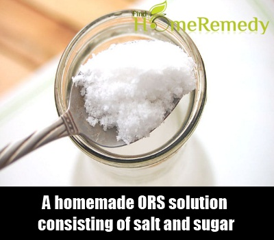 ORS Solution