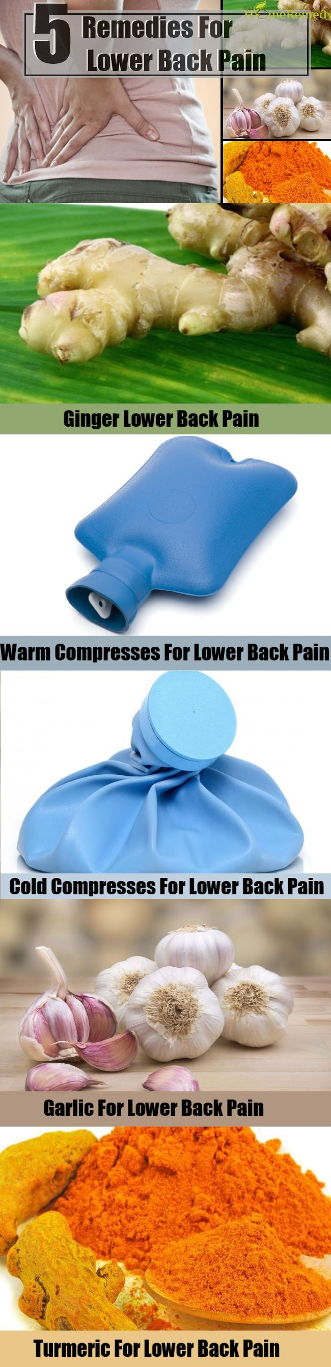 Lower Back Pain.